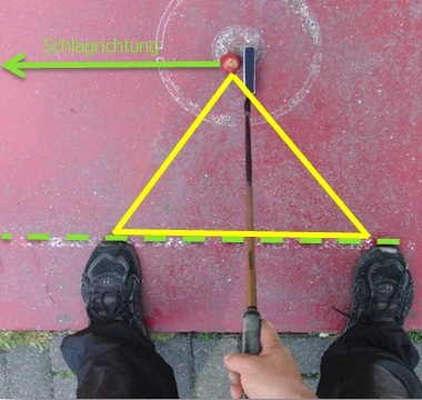 Fußstellung für Rechtshänder